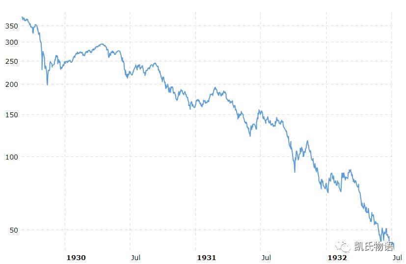 美联储无限期QE会带来比特币暴涨吗?